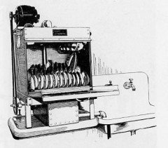 Bulaşık Makinesini Kim İcat Etti